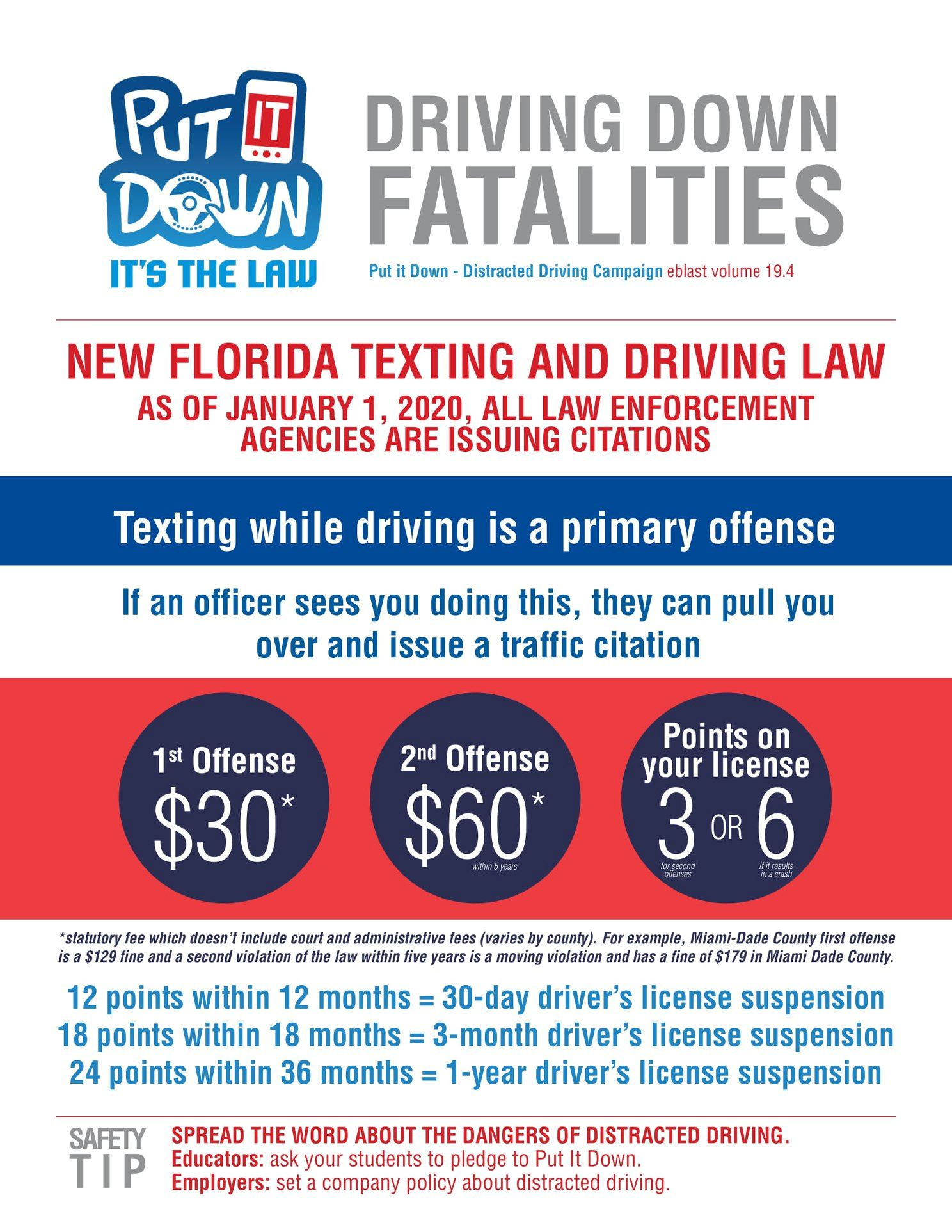 New Florida Texting and Driving Law Is In Effect: All Law Enforcement Agencies are issuing citations