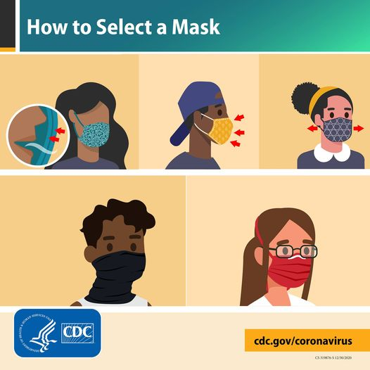 How to select a mask image