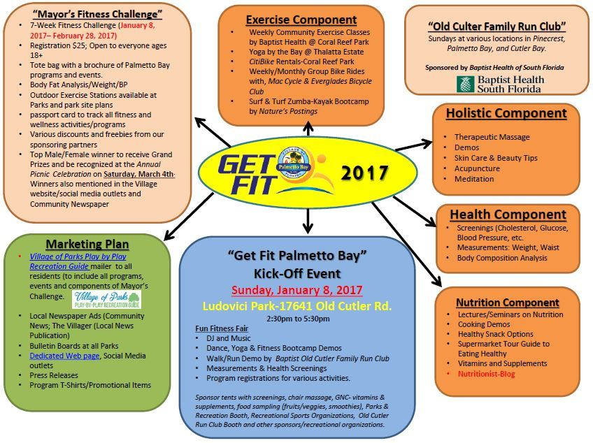 Get Ready to Get Fit! | Palmetto Bay, FL